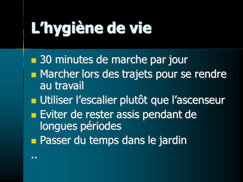L'hygiène de vie 30 minutes de marche par jour