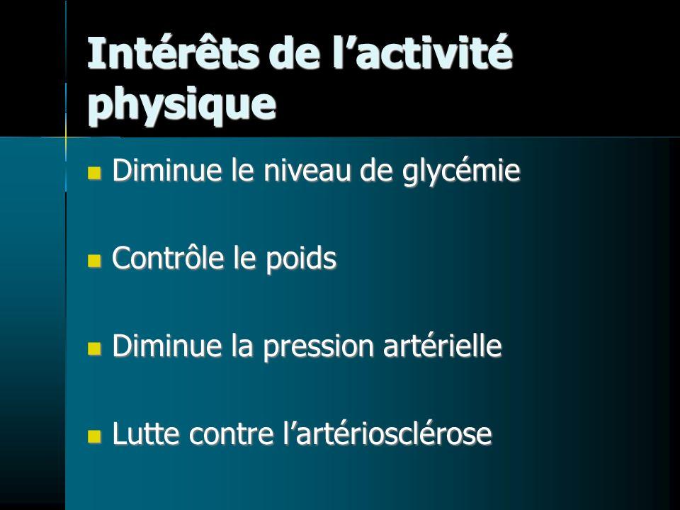 Intérêts de l'activité physique