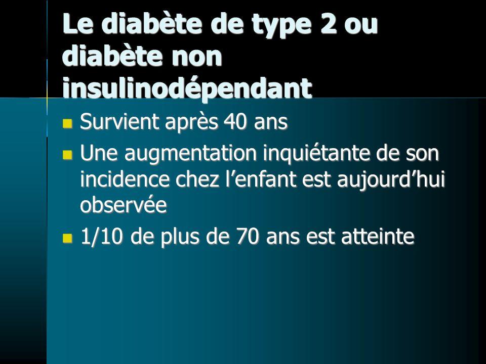 Le diabète de type 2 ou diabète non insulinodépendant