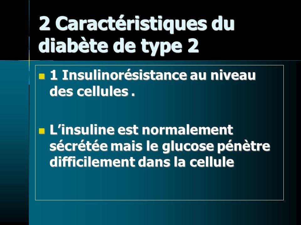 2 Caractéristiques du diabète de type 2