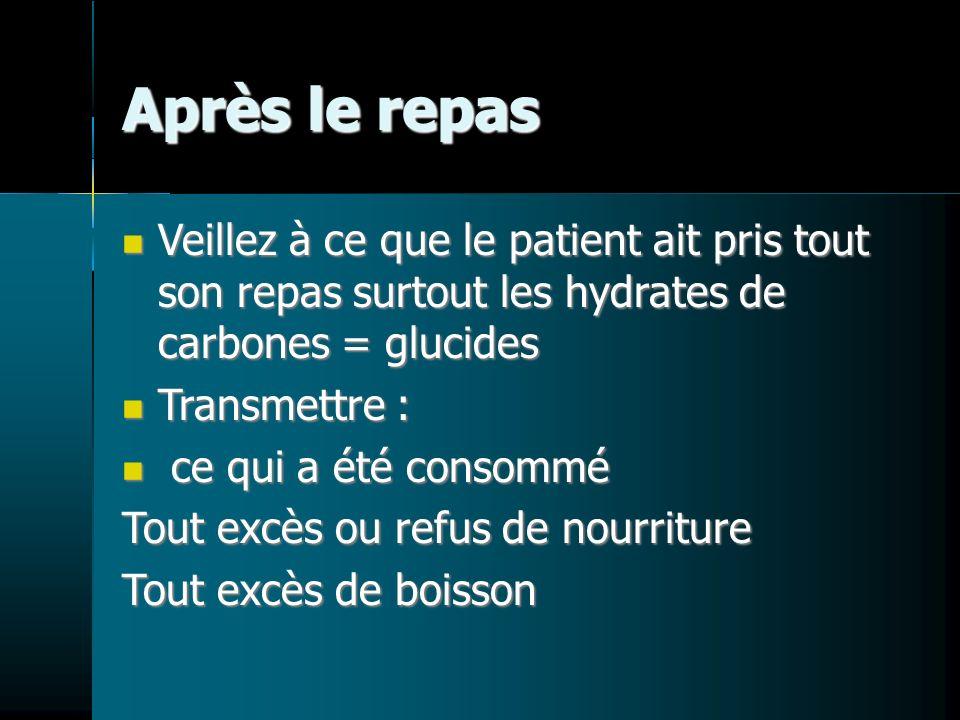 Après le repas Veillez à ce que le patient ait pris tout son repas surtout les hydrates de carbones = glucides.
