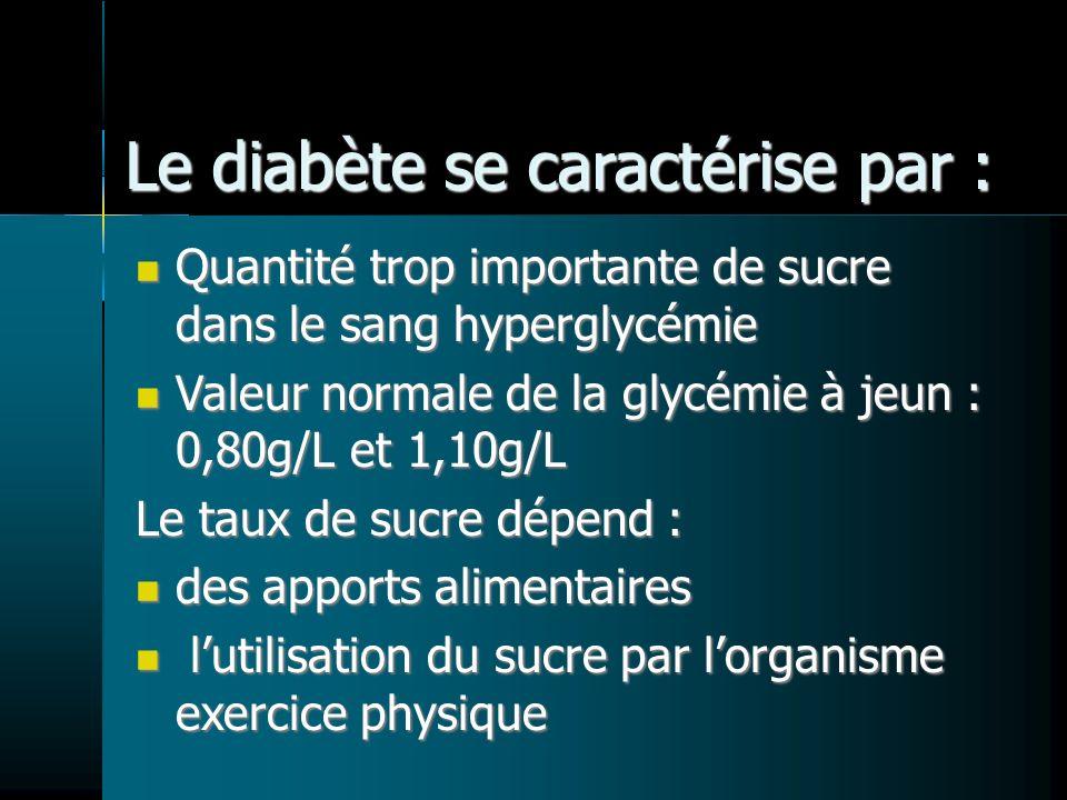 Le diabète se caractérise par :