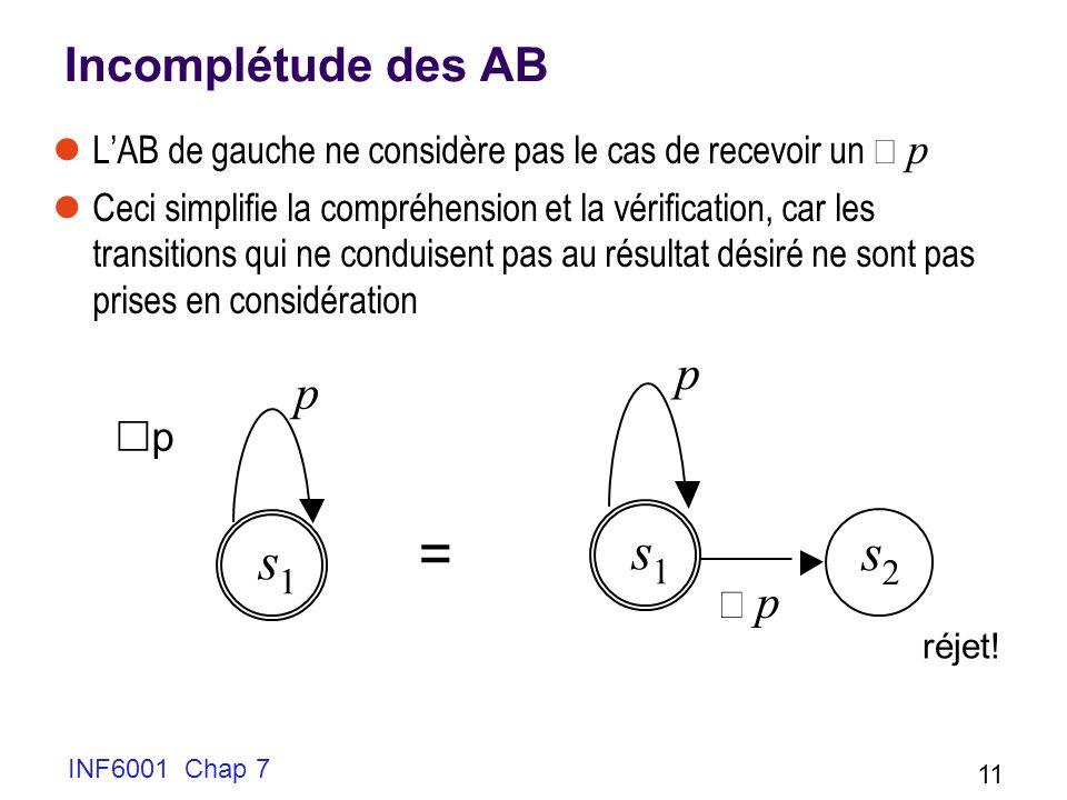 = s s s p p Incomplétude des AB p Ø p
