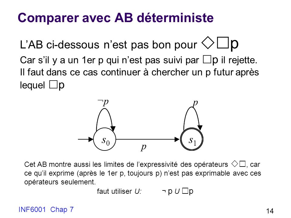 Comparer avec AB déterministe