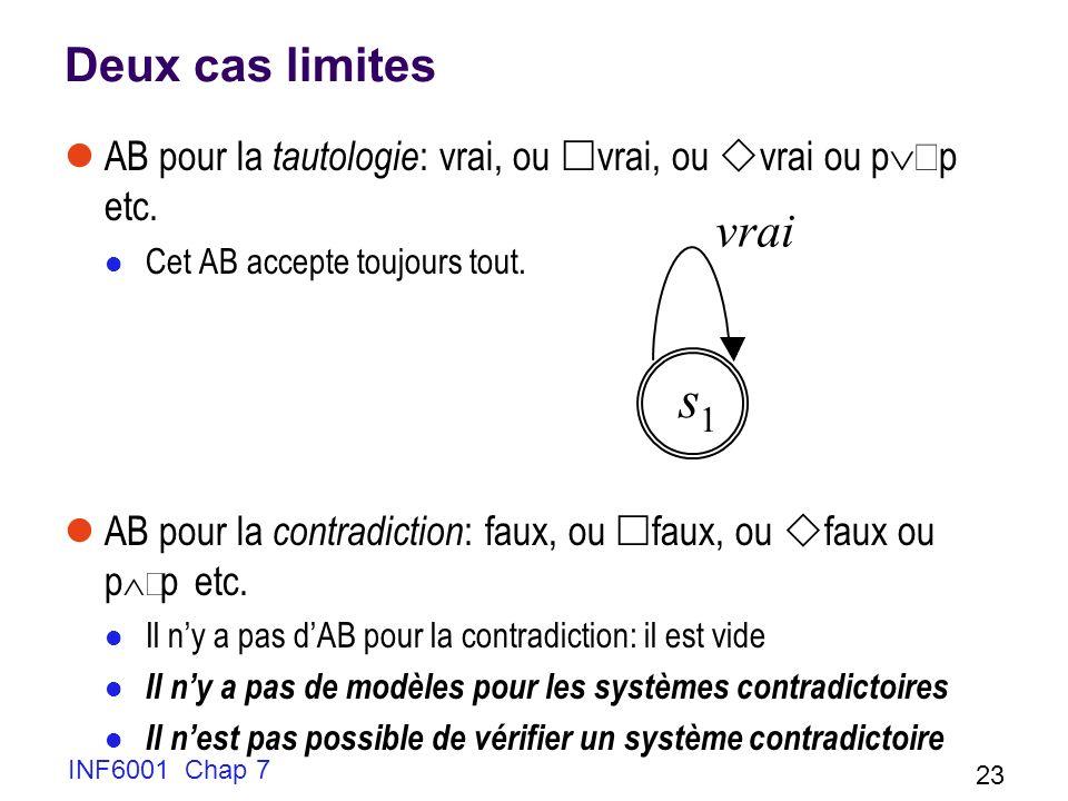 Deux cas limites AB pour la tautologie: vrai, ou vrai, ou vrai ou pØp etc. Cet AB accepte toujours tout.