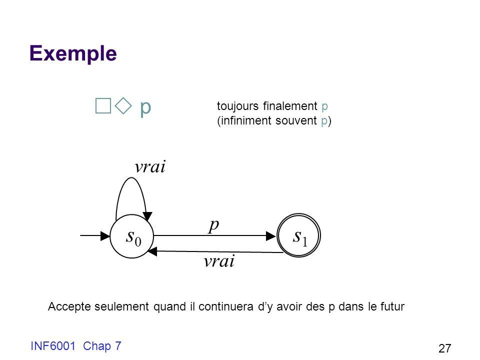 s s Exemple  p vrai p vrai 1 toujours finalement p