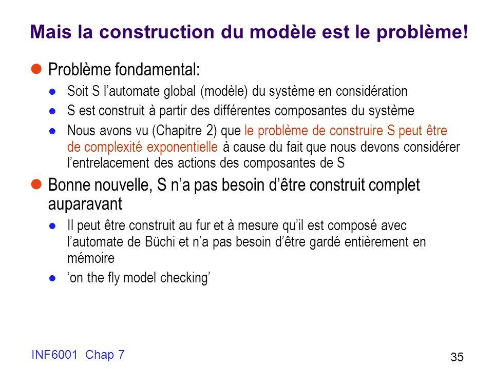 Mais la construction du modèle est le problème!