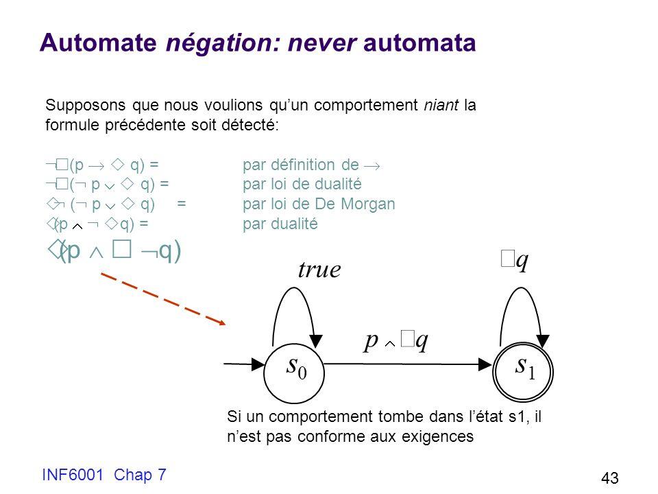 Automate négation: never automata