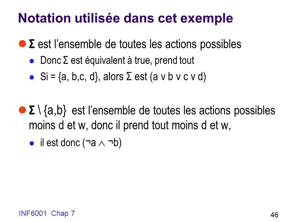 Notation utilisée dans cet exemple