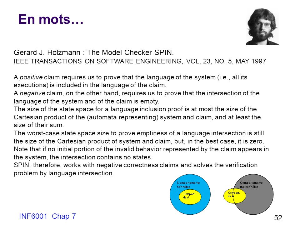 En mots… Gerard J. Holzmann : The Model Checker SPIN. INF6001 Chap 7