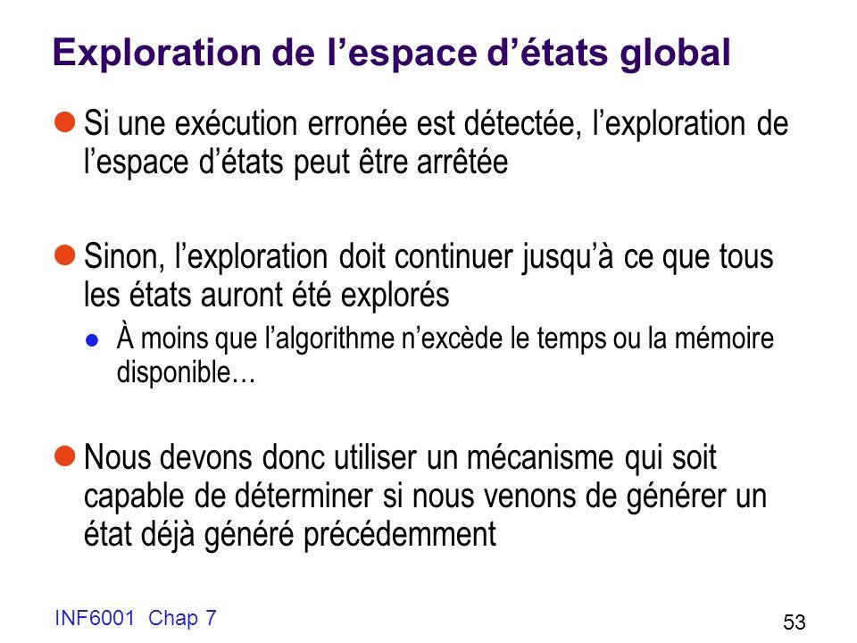 Exploration de l'espace d'états global