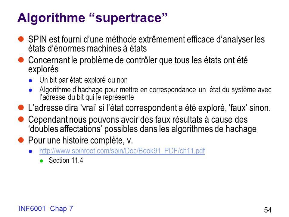 Algorithme supertrace