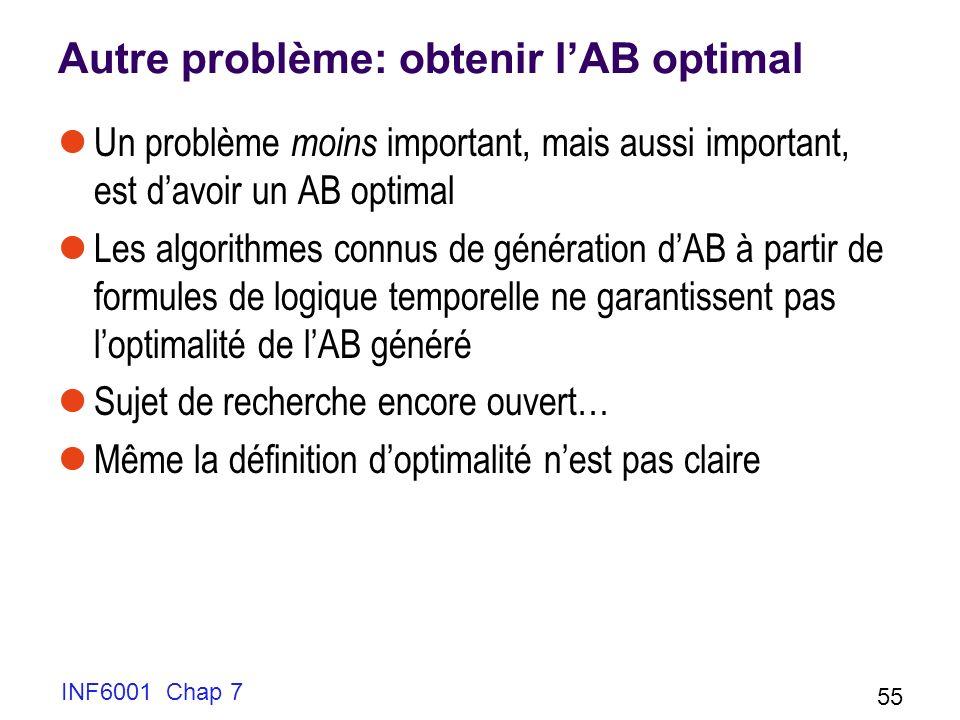 Autre problème: obtenir l'AB optimal