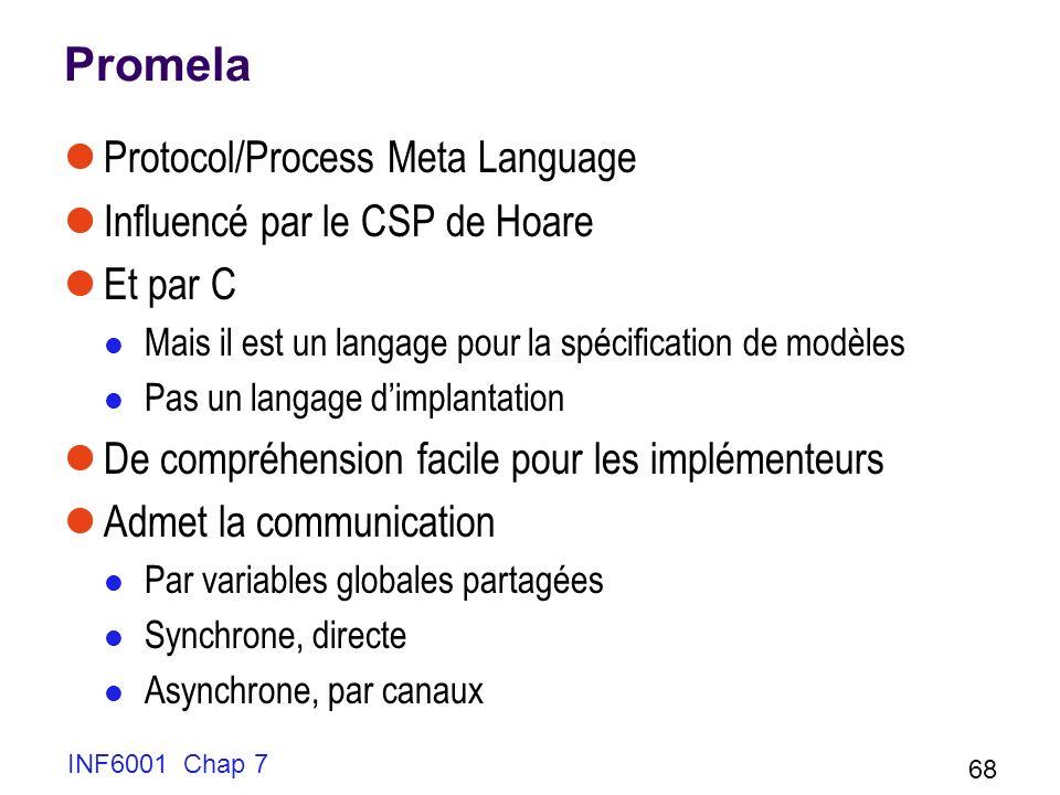 Promela Protocol/Process Meta Language Influencé par le CSP de Hoare