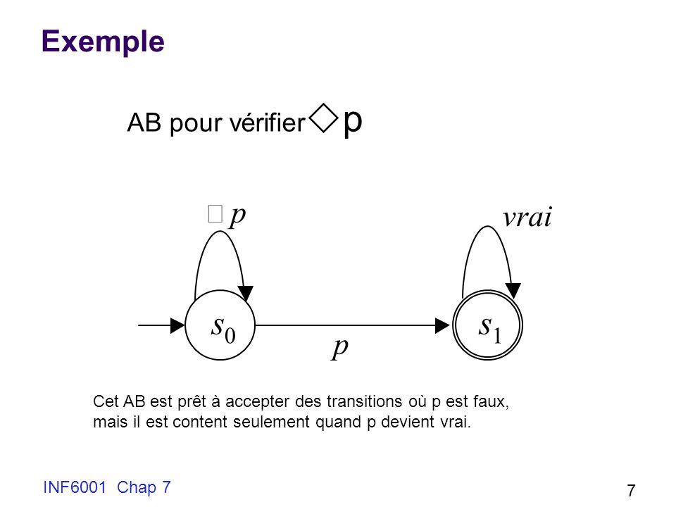 s s vrai p Exemple Ø p AB pour vérifierp 1