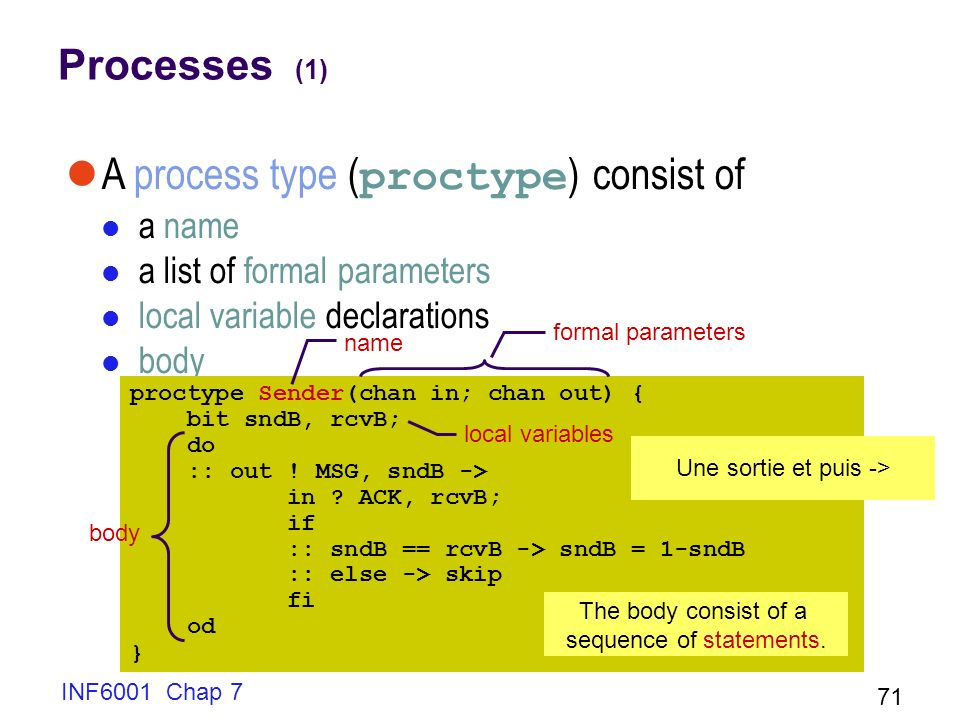 A process type (proctype) consist of