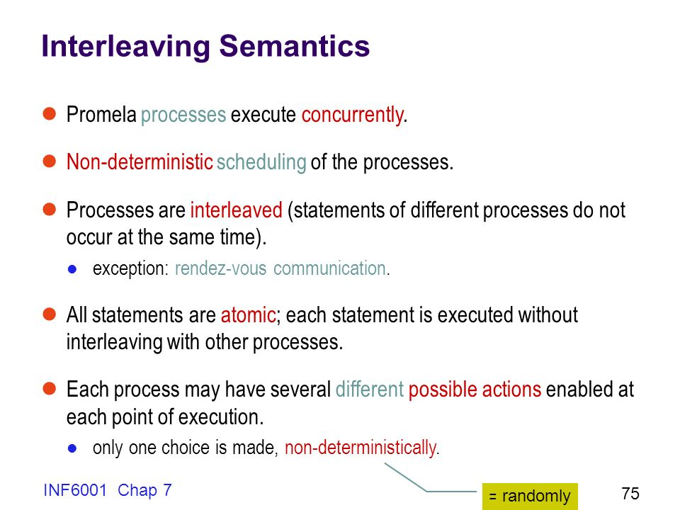 Interleaving Semantics