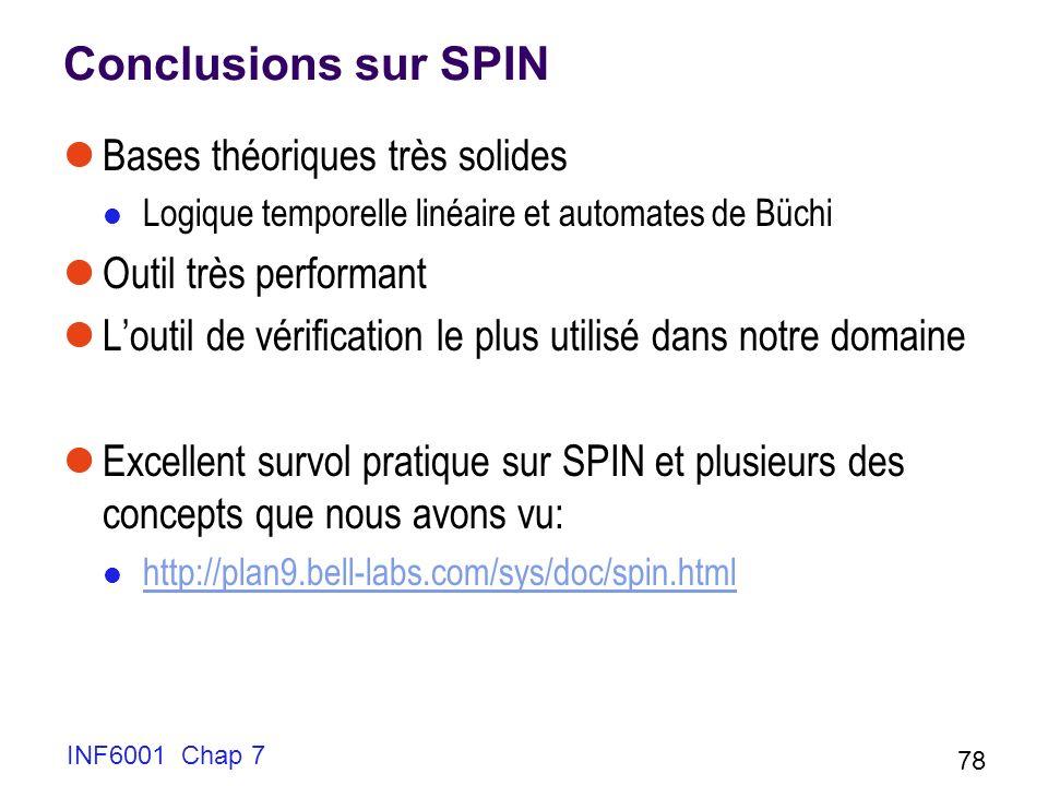 Conclusions sur SPIN Bases théoriques très solides