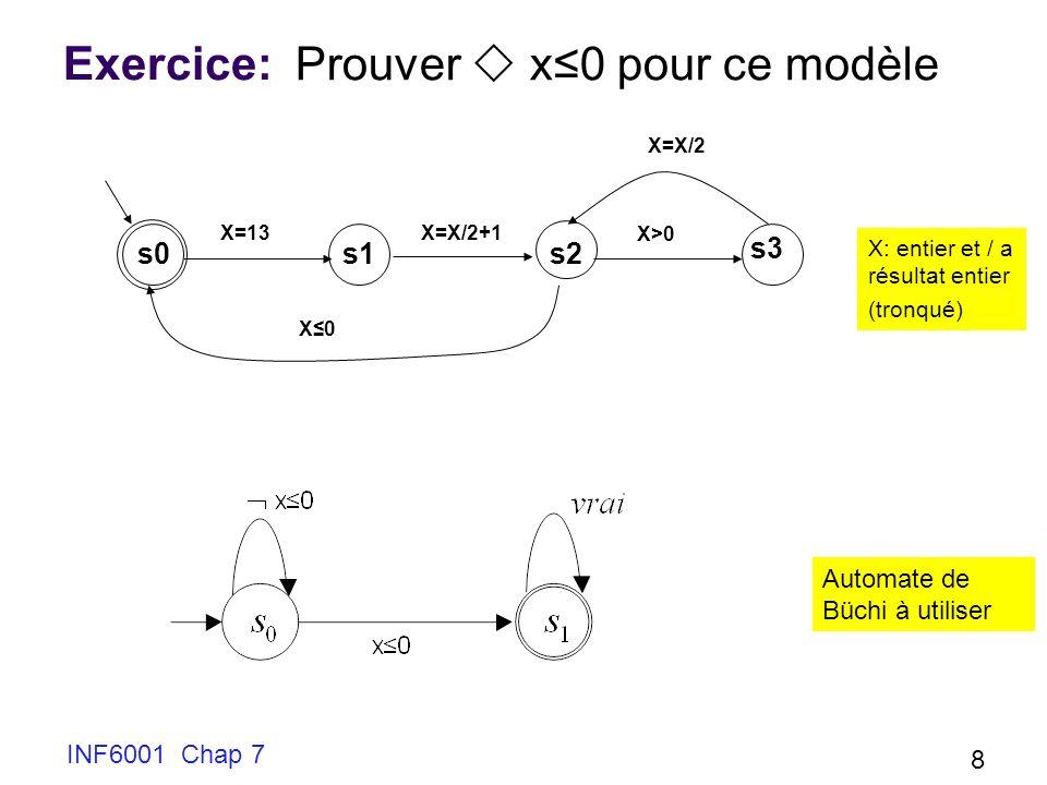 Prouver  x≤0 pour ce modèle