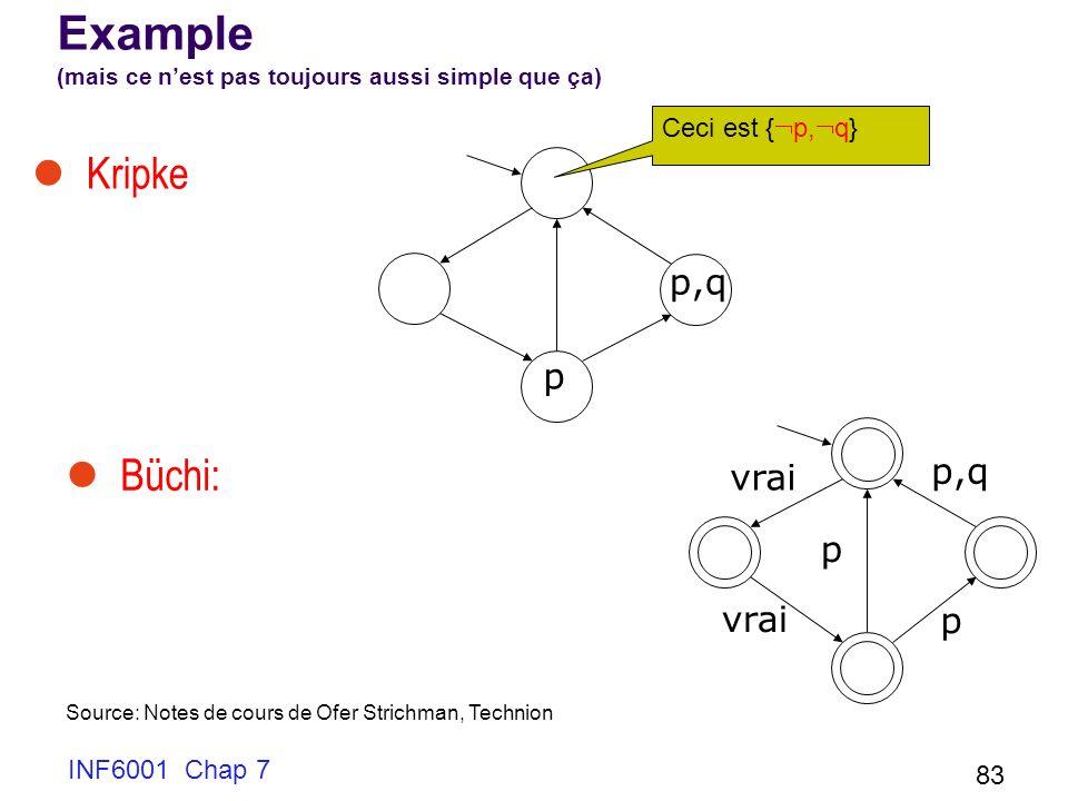 Example Kripke Büchi: p,q p p,q vrai p vrai p Ceci est {p,q}