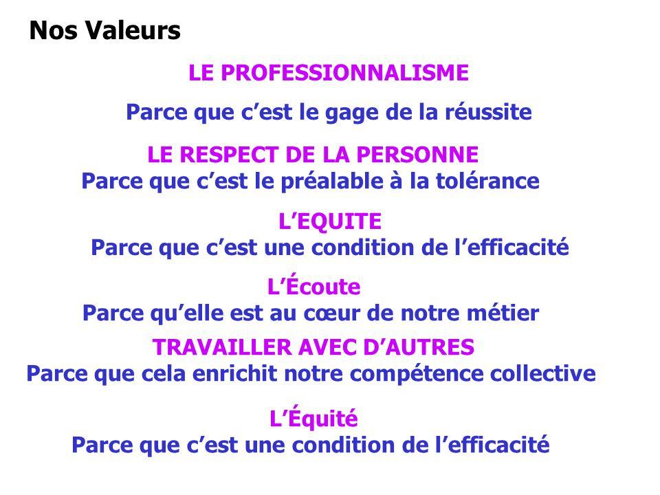 Nos Valeurs LE PROFESSIONNALISME