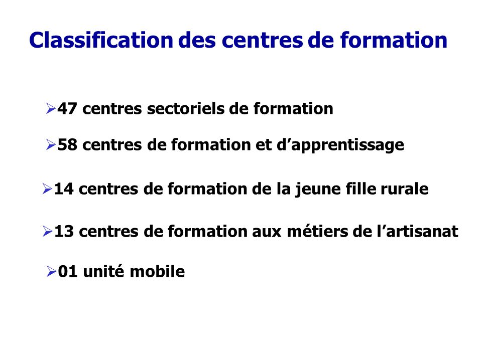 Classification des centres de formation