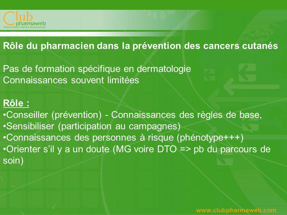 Rôle du pharmacien dans la prévention des cancers cutanés