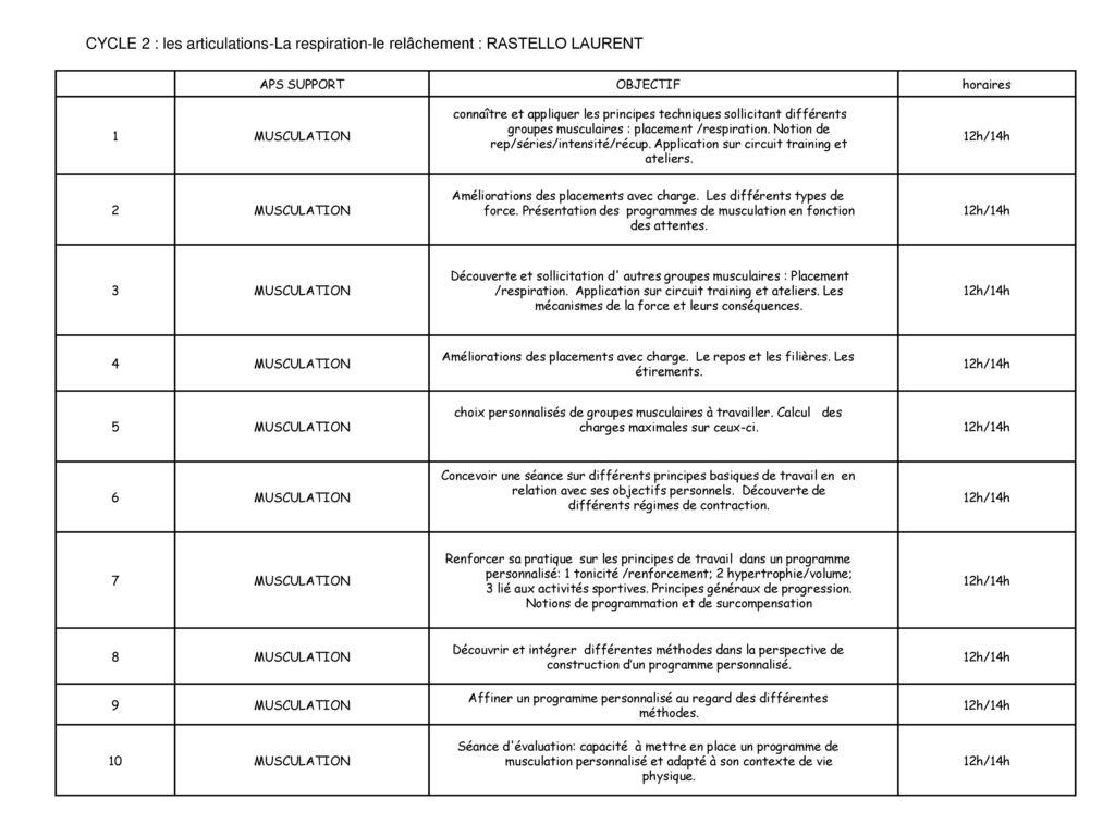 Descriptifs Des Ec Ouverts En Formation Compl Mentaire