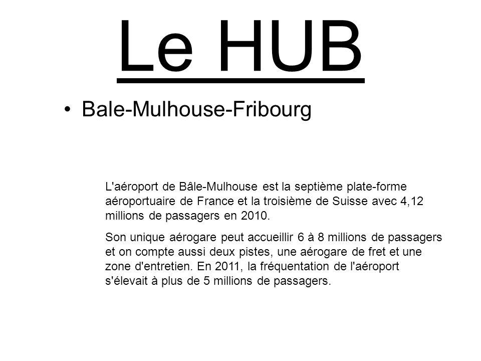 Le HUB Bale-Mulhouse-Fribourg