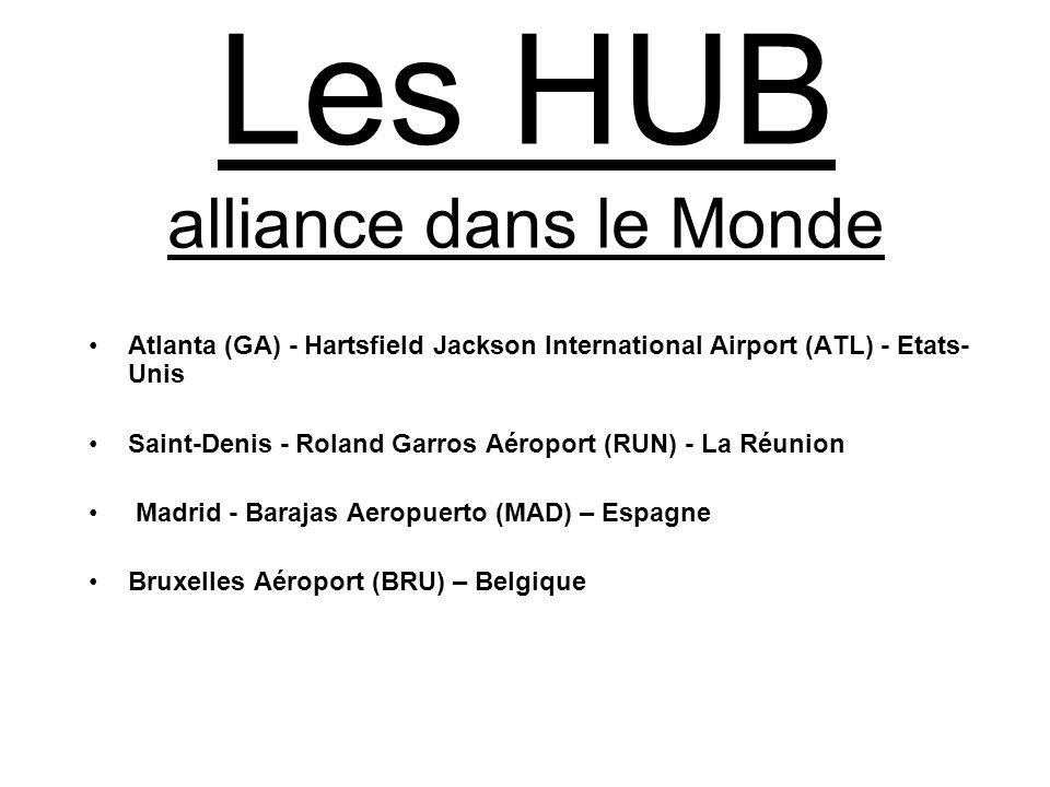 Les HUB alliance dans le Monde