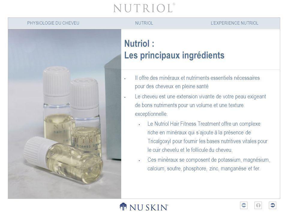 Nutriol : Les principaux ingrédients