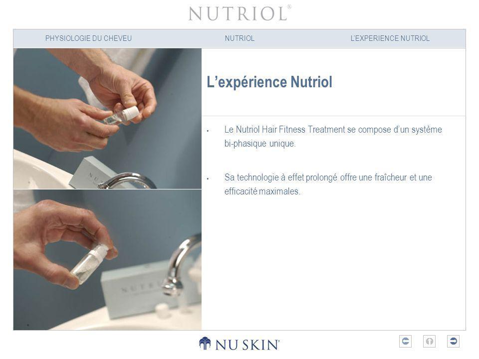 L'expérience NutriolLe Nutriol Hair Fitness Treatment se compose d'un système bi-phasique unique.