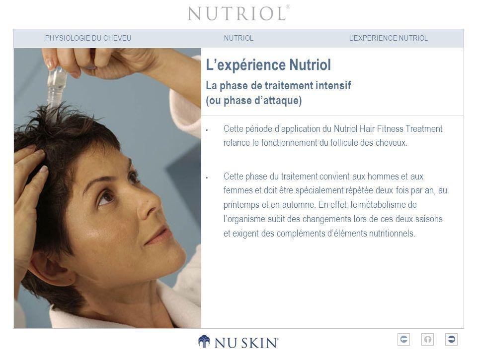 L'expérience Nutriol La phase de traitement intensif (ou phase d'attaque)