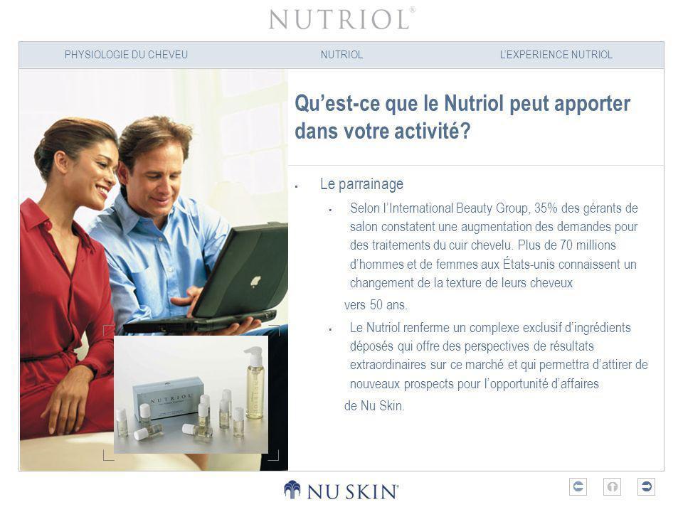Qu'est-ce que le Nutriol peut apporter dans votre activité