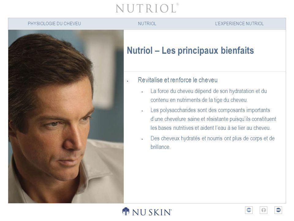 Nutriol – Les principaux bienfaits