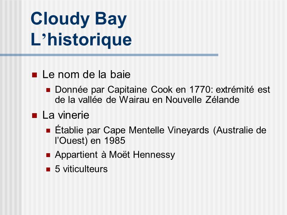 Cloudy Bay L'historique