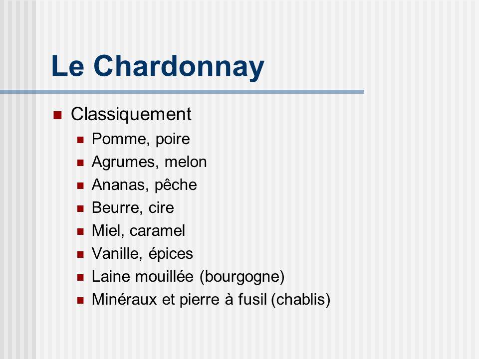 Le Chardonnay Classiquement Pomme, poire Agrumes, melon Ananas, pêche