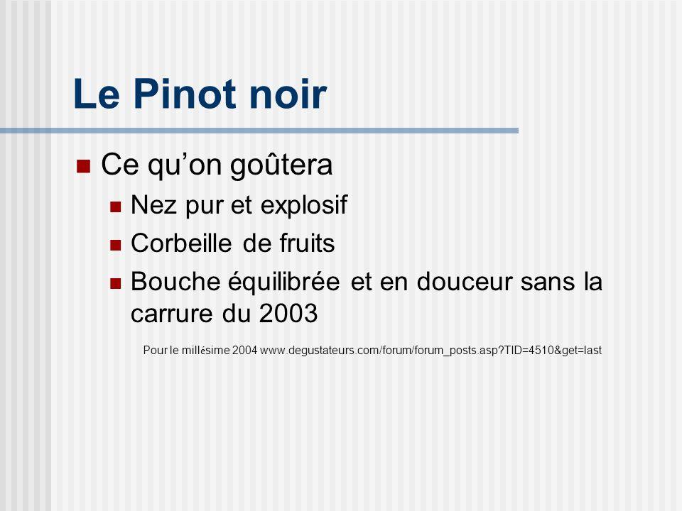 Le Pinot noir Ce qu'on goûtera Nez pur et explosif Corbeille de fruits