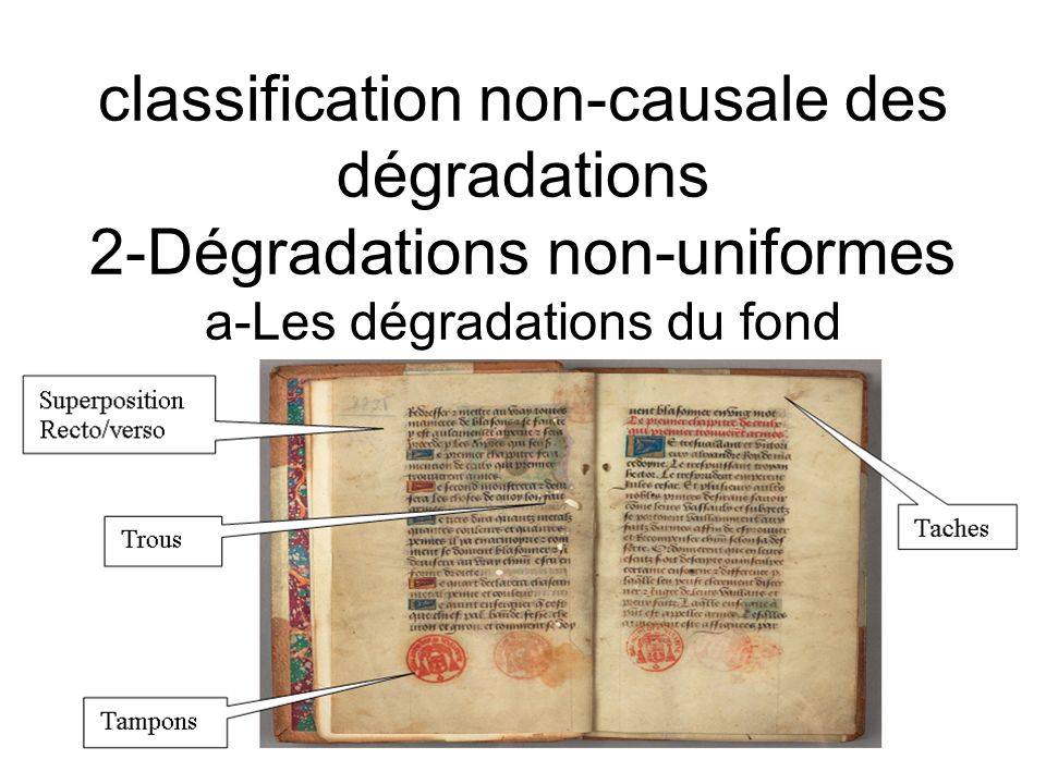 classification non-causale des dégradations 2-Dégradations non-uniformes a-Les dégradations du fond