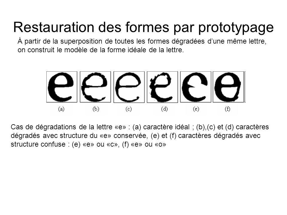 Restauration des formes par prototypage