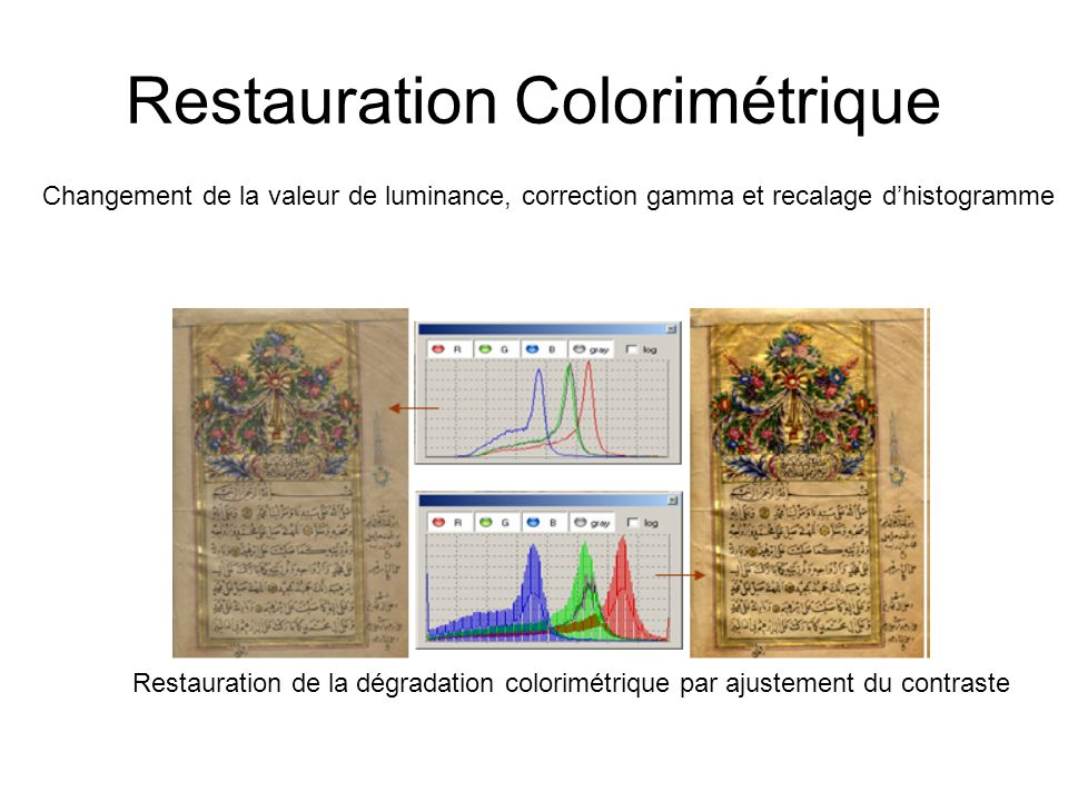 Restauration Colorimétrique