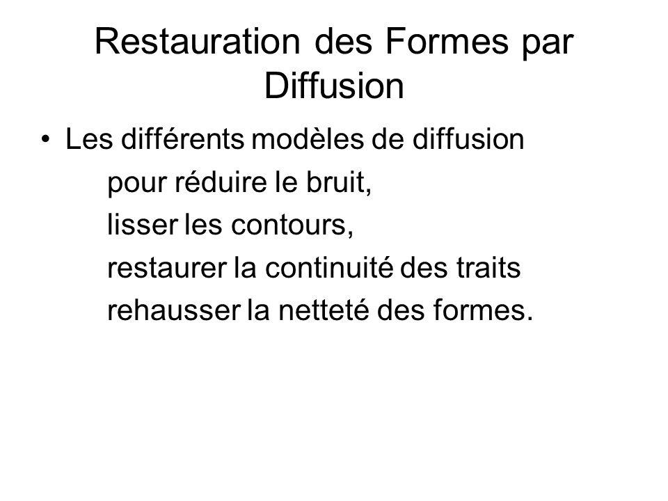 Restauration des Formes par Diffusion