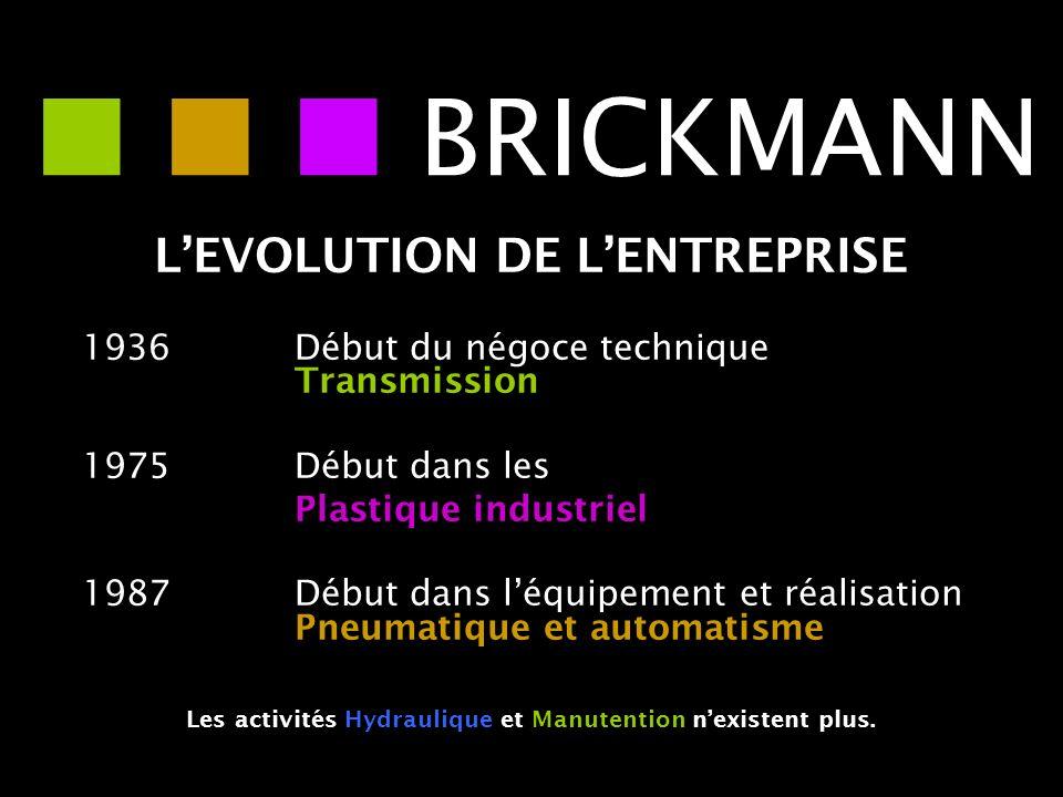    BRICKMANN L'EVOLUTION DE L'ENTREPRISE
