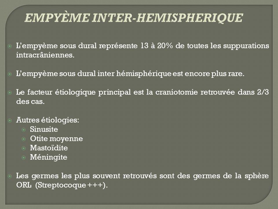 EMPYÈME INTER-HEMISPHERIQUE