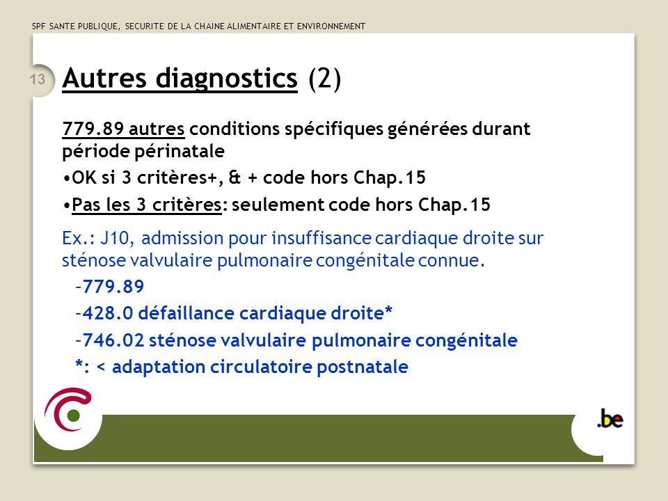 Autres diagnostics (2) 779.89 autres conditions spécifiques générées durant période périnatale. OK si 3 critères+, & + code hors Chap.15.
