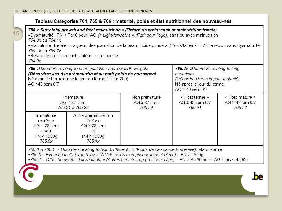 Tableau Catégories 764, 765 & 766 : maturité, poids et état nutritionnel des nouveau-nés