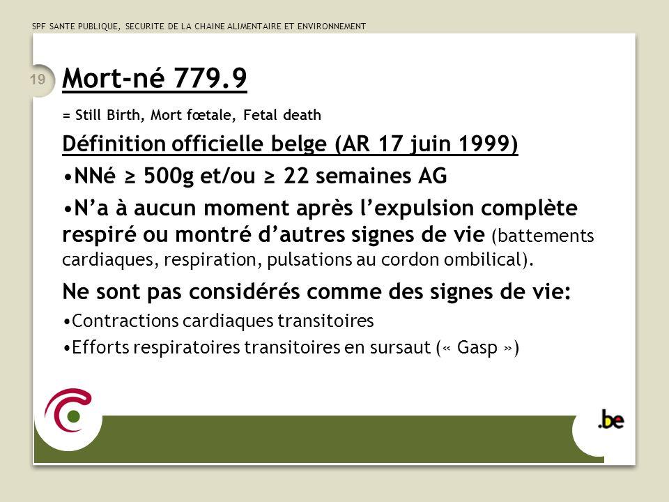 Mort-né 779.9 Définition officielle belge (AR 17 juin 1999)