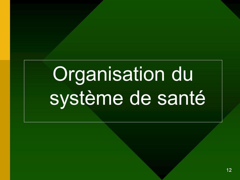 Organisation du système de santé