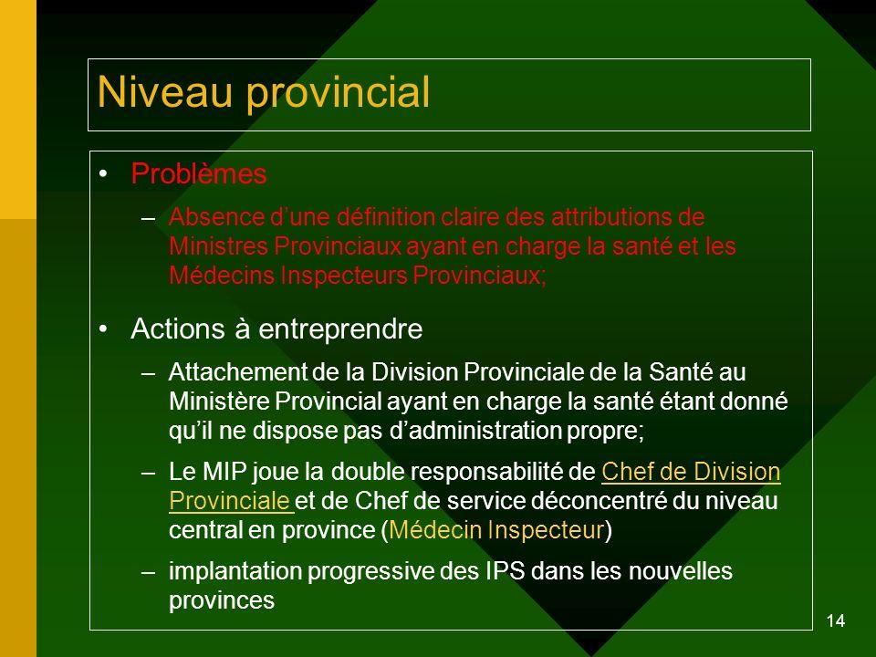 Niveau provincial Problèmes Actions à entreprendre