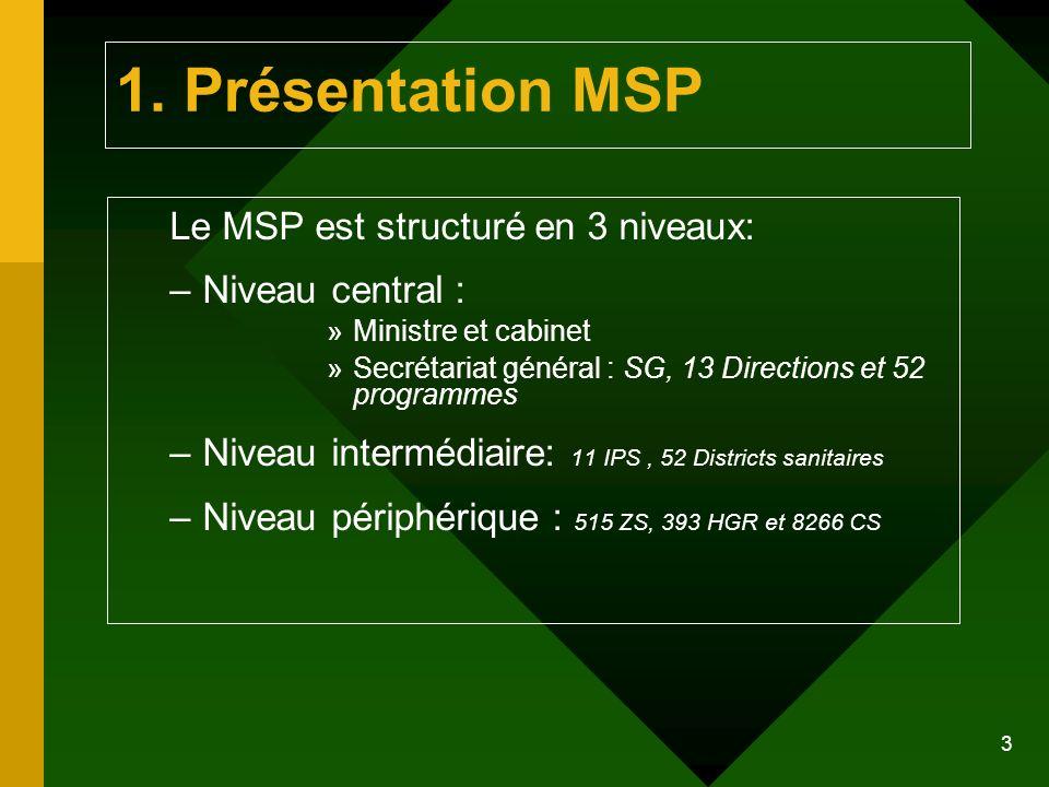 1. Présentation MSP Le MSP est structuré en 3 niveaux: